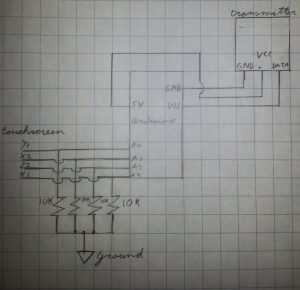 Figure 5: Hardware setup